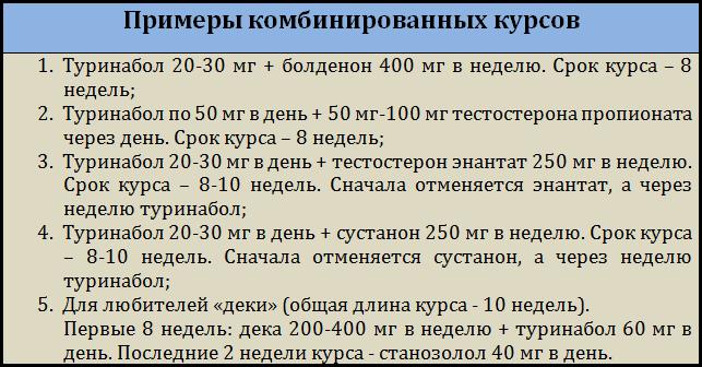 примеры_курсов_с_туринаболом
