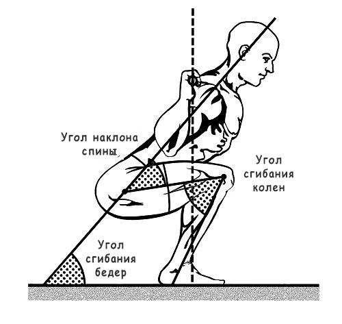 Техника приседаний со штангой