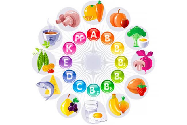 Диета Аткинса: практическое руководство для похудения с таблицами продуктов, меню и рецептами