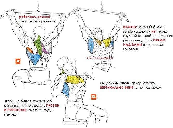 Техника выполнения вертикальной тяги