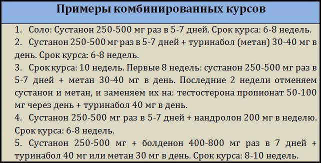 примеры_курсов_с_сустаноном