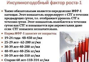 ифр 1 анализ крови