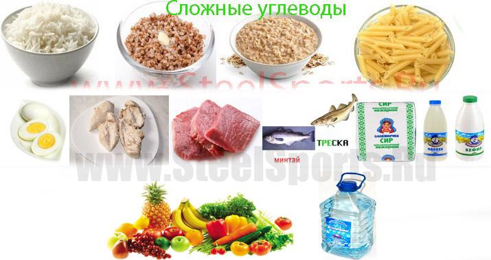 Правильные здоровые продукты питания